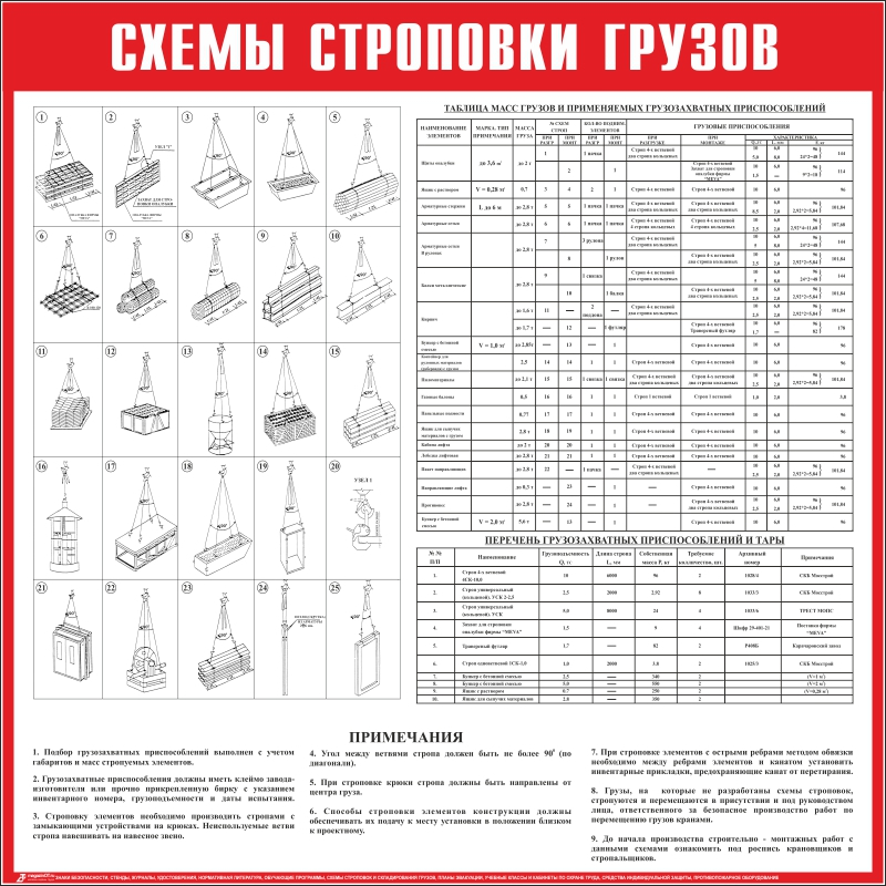 Схема строповки st06 - Схемы